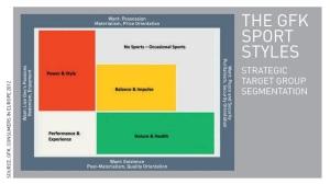 the GFK sport styles